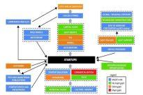 startup-ecosystem_201215